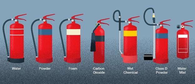 انواع کپسول های آتش نشانی